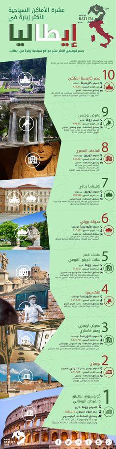 أهم معالم أماكن سياحية في إيطاليا