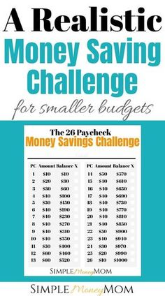 couponing A Realistic Money Savings Challenge for Smaller Budgets Finally! A simple money saving challenge for those who don't make much money. I'll be starting this in January Savings Challenge, Money Saving Challenge, Money Saving Tips, Money Tips, 26 Week Savings Plan, Saving Ideas, Faire Son Budget, Budget Planer, Financial Tips