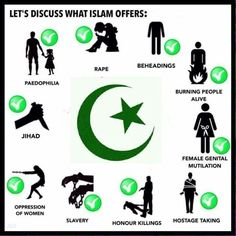 Let's discuss what Islam offers