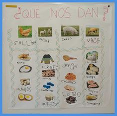 Farm Projects, Animal Projects, Animal Activities, Preschool Activities, Farm Animals Preschool, Preschool Spanish, Kindergarten Lessons, Farm Theme, Education