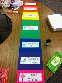 The Polka Dot Patch: Classroom Management.she has a really good explanation letter about the clip chart that she sends home to parents. Classroom Behavior, Classroom Setup, School Classroom, School Fun, Classroom Organization, School Days, Back To School, School Stuff, Behavior Log