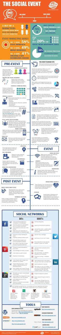 How to make your event more social event management infographic. Social event management tools and process. Event Marketing, Marketing Digital, Marketing Trends, Marketing Services, Facebook Marketing, Business Marketing, Content Marketing, Social Media Marketing, Mobile Marketing