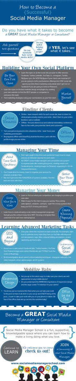 How to become a successful Social Media Manager #infografia #infographic #socialmedia