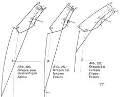 Cutting Collars - Undercollars and Topcollars - The Coatmaker's Forum - The Cutter and Tailor