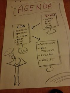 Agenda szkolenia HTML5/CSS