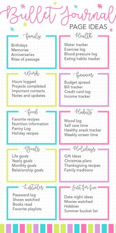 89 Bullet Journal Page Ideas To Inspire Your Next Entry— Bullet Journal Weekly Spread Bullet Journal Contents, Bullet Journal Writing, Bullet Journal Tracker, Bullet Journal How To Start A, Bullet Journal Inspiration, Bullet Journals, Bullet Journal Calendar Ideas, Bullet Journal Goals Layout, Goal Journal