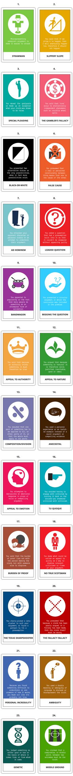 Common Logical Fallacies That You Should Know before traveling