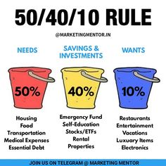 Financial Peace, Financial Tips, Financial Literacy, Financial Planning, Wealth Creation, Budgeting Money, Investing Money, Business Motivation, Motivation Quotes