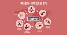 In this guide, We'll show you the basics of how to use Facebook to your advantage. The guide is aimed at the beginner who wants an introduction to marketing their business on the world's largest social network.  #digitalmarketing #social #socialmedia #media #marketing Facebook Marketing Strategy, Business Marketing, Social Media Marketing, Digital Marketing, Marketing Ideas, About Facebook, How To Use Facebook, Social Media Analysis, Social Media Management Tools