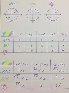Matemática 2º ano ens médio