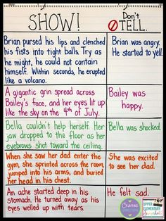 One of my all-time favorite writing topics focuses on writing showing sentences instead of telling sentences. The anchor chart below highlights the difference between a showing sentence and a telling