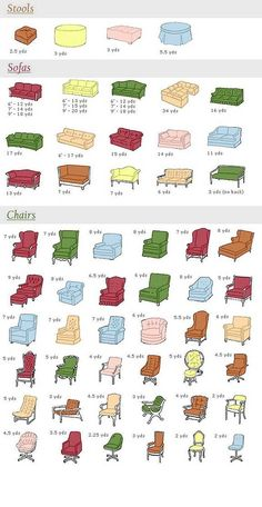 These 37 Cheat Sheets Are Everything You Need To Decorate Your Home – Furniture Makeover & Furniture Design Reupholster Furniture, Furniture Upholstery, Upholstery Tacks, Upholstery Cleaner, Upholstery Fabrics, Upholstered Chairs, Furniture Styles, Furniture Design, Furniture Logo