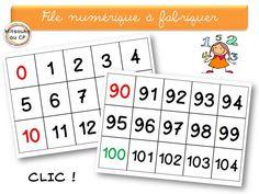 """Outils pour les mathématiques : cartes, file numérique à imprimer, affichage des familles des nombres, tableau des nombres individuel, astuce pour """"la corde à linge"""" ..."""