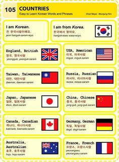 Countries in Korean
