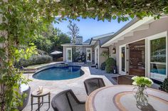 Attractive Pool At Your Home