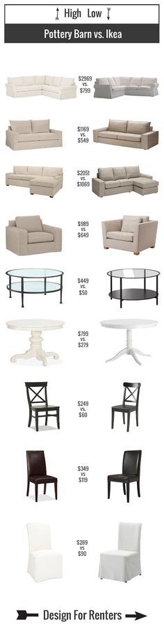Design for Renters: High Low--Pottery Barn vs. Ikea>>