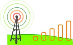 smart antenna market is driven by increasing demand for smart antennas in wireless communication and increasing application in smart phones, North America leads Smart Antenna Market, smart antenna market will benefit from multipronged technological advancement in cellular networks http://www.transparencymarketresearch.com/smart-antenna.html