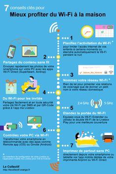 7 conseils clés pour mieux profiter du Wi-Fi à la maison