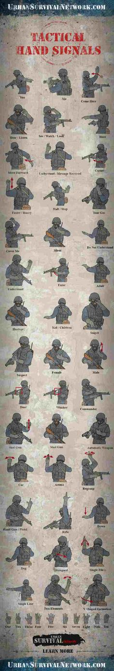 Tactical-Hand-Signals-That-Every-Prepper-Should-Know