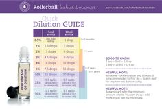 Rollerball Babies & Mamas :: Dilution Guide #essentialoils #recipe #rollerball For more info, visit: www.TheSavvyOiler.com