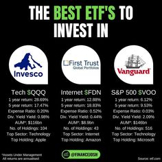 """Are you bored living in poor mindset? You are on the right place! If you want to learn about investing in dividends and passive income, this is best page on pinterest for BEGGINERS in stock market. Follow me for more amazing investing tips.  Check out my Instagram profile @glory.investing. Check out our Facebook group """"Investing for beginners """" SHARE WITH YOUR FRIENDS, EDUCATION IS FREE!    #investing101 #investinginmyself #valueinvesting #investingforbeginners #passiveincomeinvesting… Stock Market Investing, Investing In Stocks, Investing Money, Dividend Investing, Investment Tips, Financial Success, Budgeting Finances, Money Management, Personal Finance"""