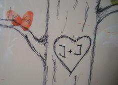 DIY Fingerprint Tree Initialen