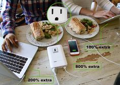 Finally, A Portable Charger That Allows You To Charge Anything Anywhere