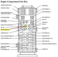 13 best mustang fuse diagrams images diagram 2017 ford mustang chart rh pinterest com