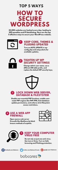 Top 5 ways to secure your WordPress website