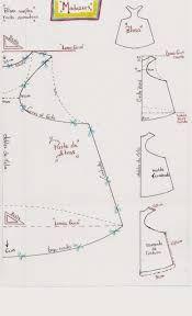 Resultado de imagen para patrones y diseños de ropa de niñas