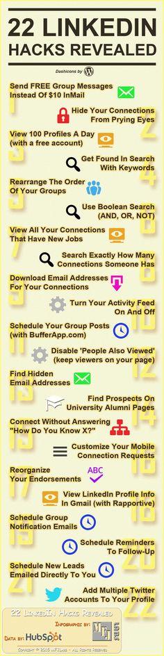 #INFOGRAPHIC: 22 #LinkedIn Hacks Revealed #yvlcm