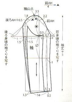 Apparel  plate technology structure of the Japanese women's fashion/ Sleeve sheet structure diagram  #sewing #patternmaking #dressmaking