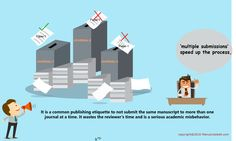 #‎duplicatepublication‬ or multiple submission is not plagiarism, but it is considered a serious academic misbehavior.
