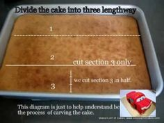 How to make a Lightening Mcqueen Cake
