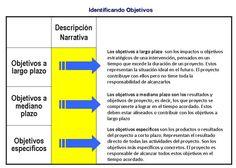 matriz objetivos concepto