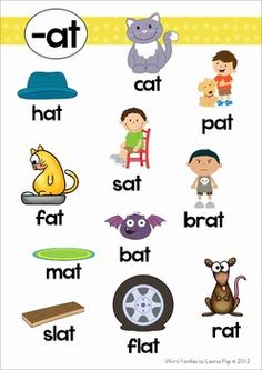Word Family Word Work Unit - AT. A page from the unit: poster with images and words Learning Phonics, Phonics Lessons, Phonics Reading, Kindergarten Learning, Preschool Learning Activities, Reading Comprehension, Learning English For Kids, English Worksheets For Kids, English Lessons For Kids