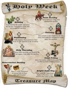 for my Catholic School teacher friends...Holy Week