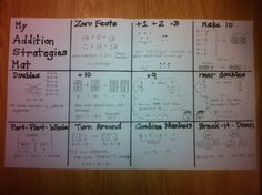 Use this math mat to record which strategy you used to solve a problem.  Metacognition using an Addition Strategy Math Mat   Focus on Math LL