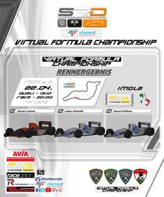 """Siegerehrung Virtual Formula Championchip  """"Lexow kann seine WM-Führung ausbauen""""  Glückwunsch den erstplatzierten."""