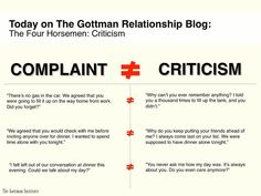 Criticism -- The Four Horsemen series takes a closer look at the first horseman. Criticizing your partner is different than offering a critique or voicing a complaint. Relationship Therapy, Relationship Blogs, Relationship Repair, Relationship Psychology, Gottman Method, Gottman Institute, Family Therapy, Couple Therapy, Emotion
