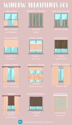Top Window Treatment Trends Learn the pros and cons of today's most popular window treatment styles before you buy.Learn the pros and cons of today's most popular window treatment styles before you buy.