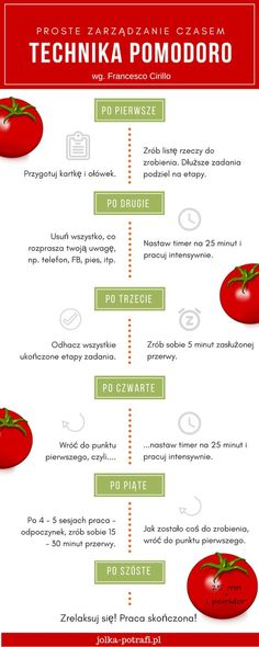 Technika Pomodoro: jak pracować wydajniej i mieć więcej wolnego czasu. Sprawdź, a jak zadziała u ciebie - podziel się tym pinem. #zarządzanie czasem #time management #pomodoro technique Study Skills, Study Tips, Time Management, Study Motivation, New Things To Learn, English Lessons, Music Education, Self Development, Self Improvement