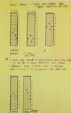 "Stevie's handwritten chord progression for ""Lenny,"" dated 1985."