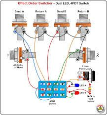 Fender    Deluxe    Stratocaster w S1 Switch    Wiring       Diagram