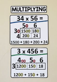 Multiplication Cheat Sheet - here is a math word wall reference for area model multiplication. In this post is also a free math cheat sheer for the standard multiplication algorithm. Math Tutor, Math Skills, Math Lessons, Teaching Math, Math Tips, Spanish Lessons, Teaching Reading, Learning Spanish, Math Resources