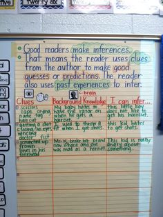 Good readers make inferences. We used this anchor chart and practiced making inferences using pictures. We're setting the foundation for future think aloud lessons. This chart is not finished. We had several more pictures to work through.