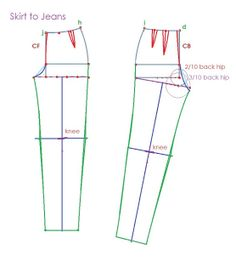 The Sewing Corner: Draft Pants and Jeans