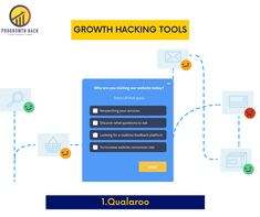 One of the biggest names in growth hacking, Sean Ellis, is behind this tool, which provides audience insights with a number of available statistics and data tracking options. You can identify consumer needs and audience browsing patterns, allowing you to increase engagement and influence with ease. By tracking people's needs and activities, it will be much easier to generate growth.  #growthhacking  #tipsandtricks #growthhackingtools #tools #marketing #entrepreneur #2020 #digitalmarketing What If Questions, This Or That Questions, Data Tracking, Growth Hacking, Marketing Ideas, Statistics, Digital Marketing, Insight, Entrepreneur