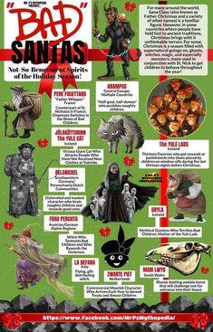Folkloric and Mythological Figures of the Yuletide and Christmas Holiday Season!