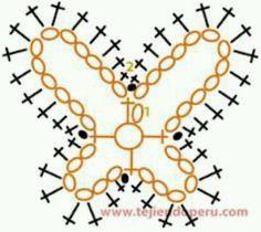Mariposa diagrama!! Crochet Butterfly Free Pattern, Crochet Bookmark Pattern, Crochet Earrings Pattern, Crochet Bookmarks, Granny Square Crochet Pattern, Crochet Stitches Patterns, Crochet Diagram, Crochet Designs, Kawaii Crochet